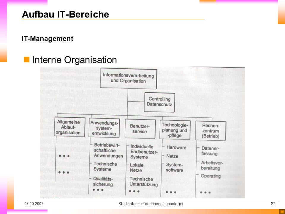 07.10.2007Studienfach Informationstechnologie27 IT-Management Aufbau IT-Bereiche nInterne Organisation