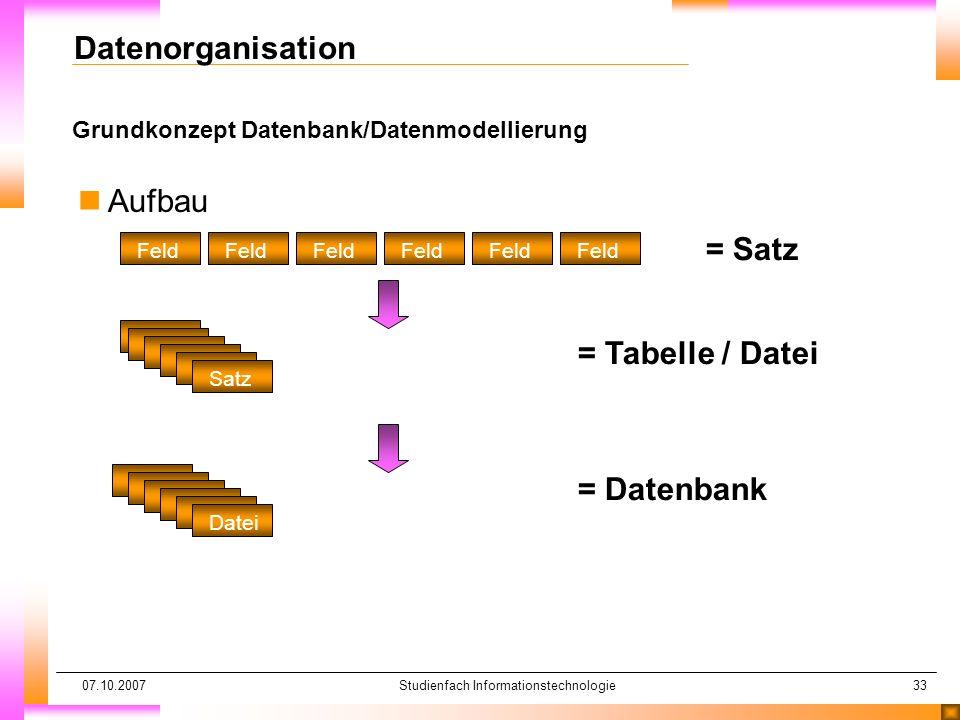 07.10.2007Studienfach Informationstechnologie33 Grundkonzept Datenbank/Datenmodellierung Datenorganisation nAufbau Feld = Satz Satz = Tabelle / Datei