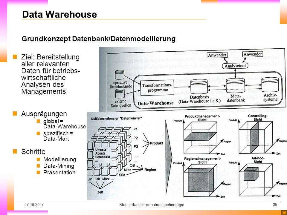 07.10.2007Studienfach Informationstechnologie35 Grundkonzept Datenbank/Datenmodellierung Data Warehouse nZiel: Bereitstellung aller relevanten Daten f