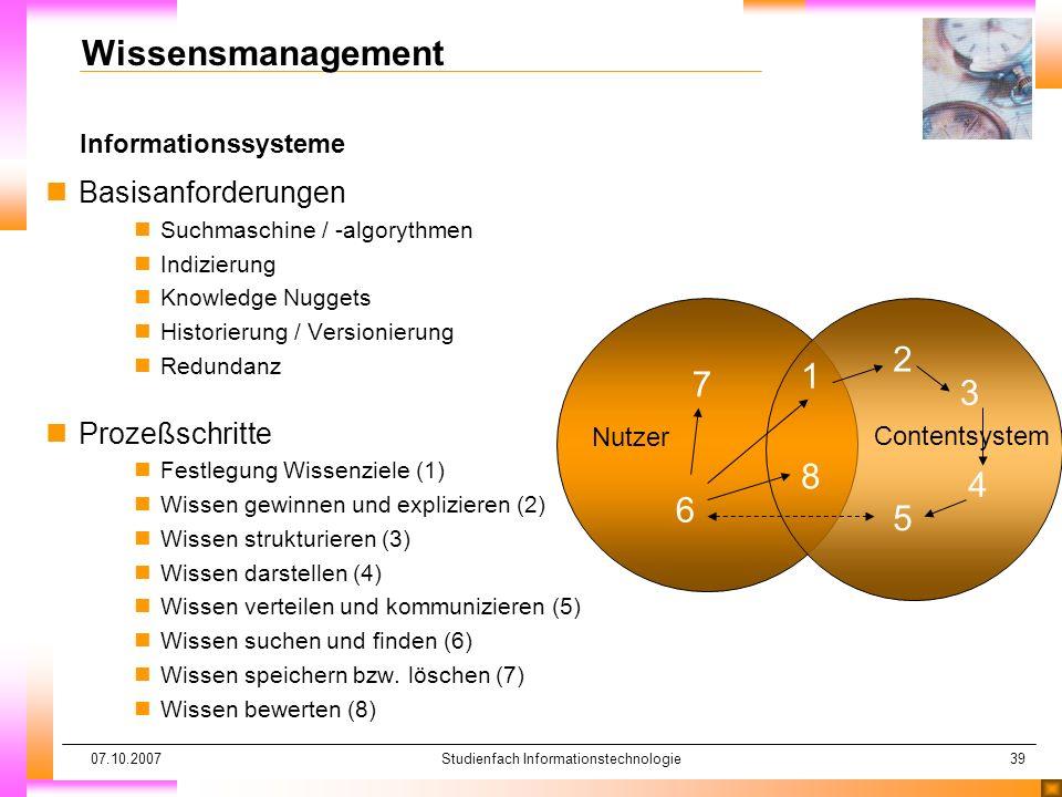 07.10.2007Studienfach Informationstechnologie39 Nutzer Contentsystem Informationssysteme Wissensmanagement nBasisanforderungen nSuchmaschine / -algory