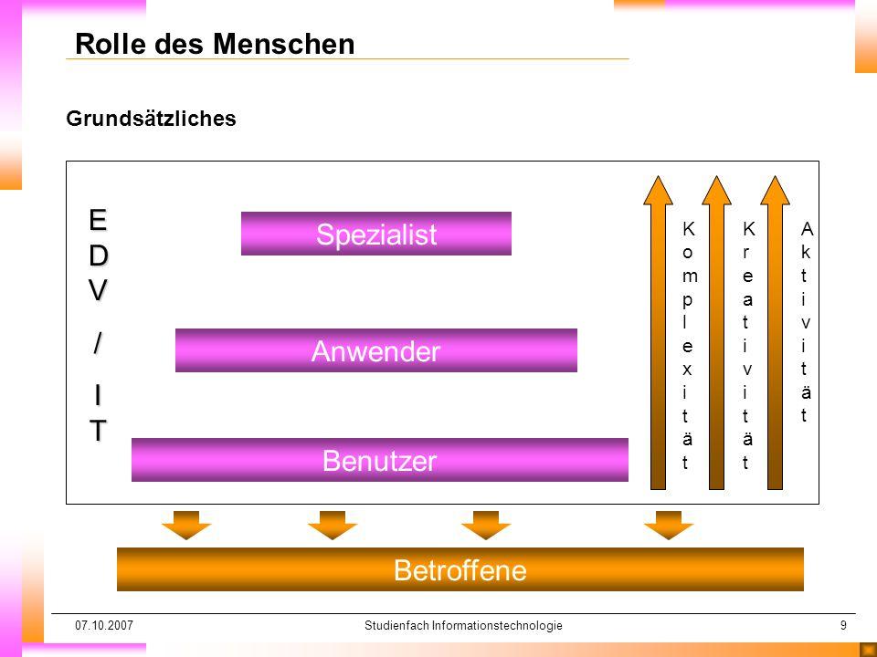 07.10.2007Studienfach Informationstechnologie9 Grundsätzliches Rolle des Menschen Betroffene Benutzer EDVEDV//ITITEDVEDV//ITIT/ KomplexitätKomplexität
