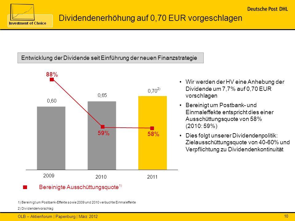 OLB – Aktienforum | Papenburg | März 2012 10 2009 2010 Entwicklung der Dividende seit Einführung der neuen Finanzstrategie Wir werden der HV eine Anhe