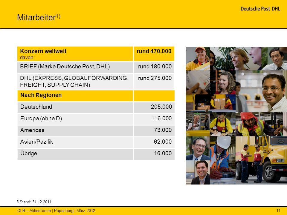 OLB – Aktienforum | Papenburg | März 2012 11 1) Stand: 31.12.2011 Mitarbeiter 1) Konzern weltweit davon: rund 470.000 BRIEF (Marke Deutsche Post, DHL)