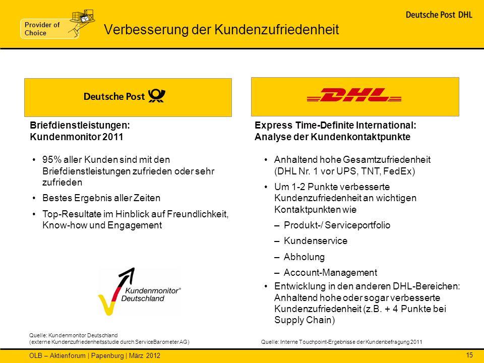 OLB – Aktienforum | Papenburg | März 2012 15 Quelle: Kundenmonitor Deutschland (externe Kundenzufriedenheitsstudie durch ServiceBarometer AG) Quelle: