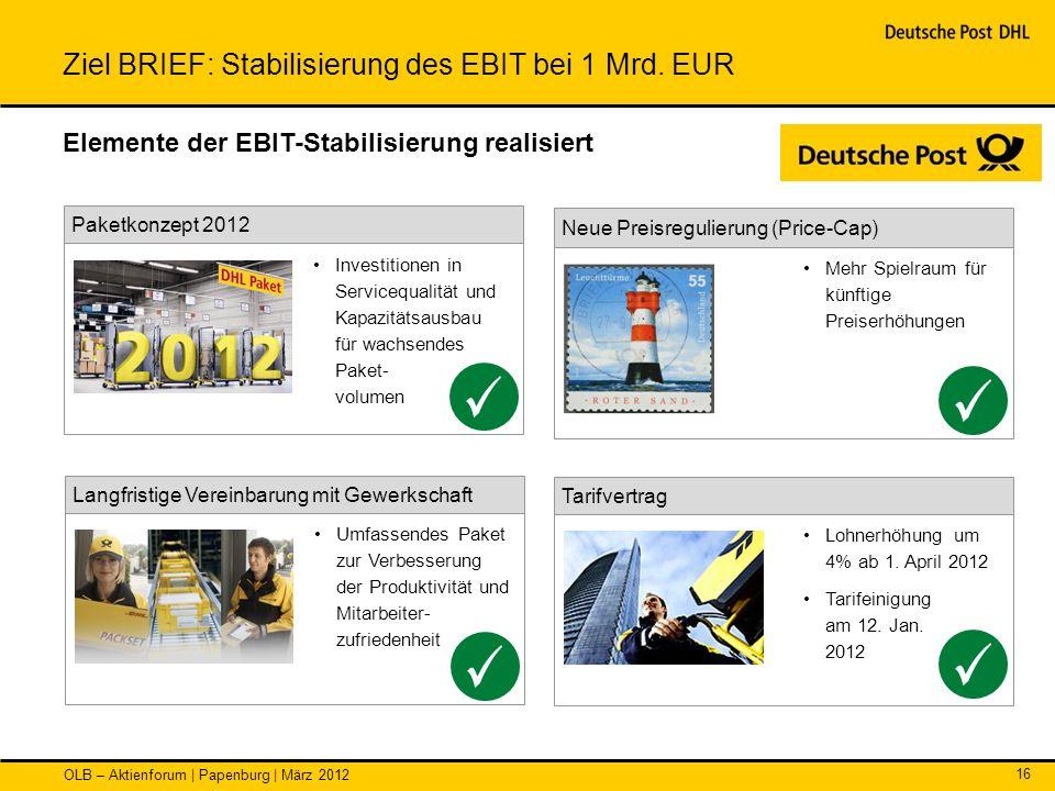 OLB – Aktienforum | Papenburg | März 2012 16 Elemente der EBIT-Stabilisierung realisiert Ziel BRIEF: Stabilisierung des EBIT bei 1 Mrd. EUR Umfassende