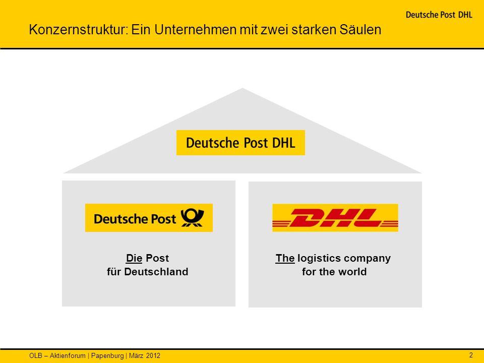 OLB – Aktienforum | Papenburg | März 2012 2 Konzernstruktur: Ein Unternehmen mit zwei starken Säulen Die Post für Deutschland The logistics company fo