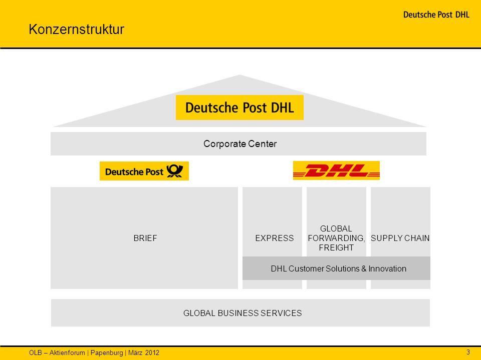 OLB – Aktienforum | Papenburg | März 2012 3 Konzernstruktur BRIEF EXPRESS GLOBAL FORWARDING, FREIGHT SUPPLY CHAIN GLOBAL BUSINESS SERVICES Corporate C