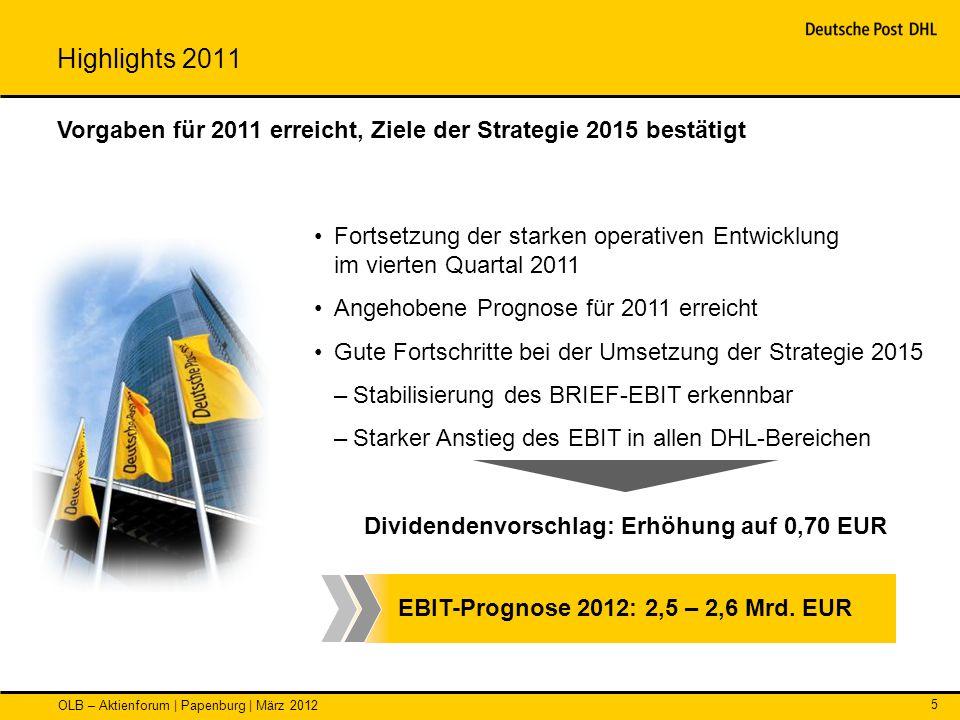 OLB – Aktienforum | Papenburg | März 2012 5 Vorgaben für 2011 erreicht, Ziele der Strategie 2015 bestätigt Fortsetzung der starken operativen Entwickl