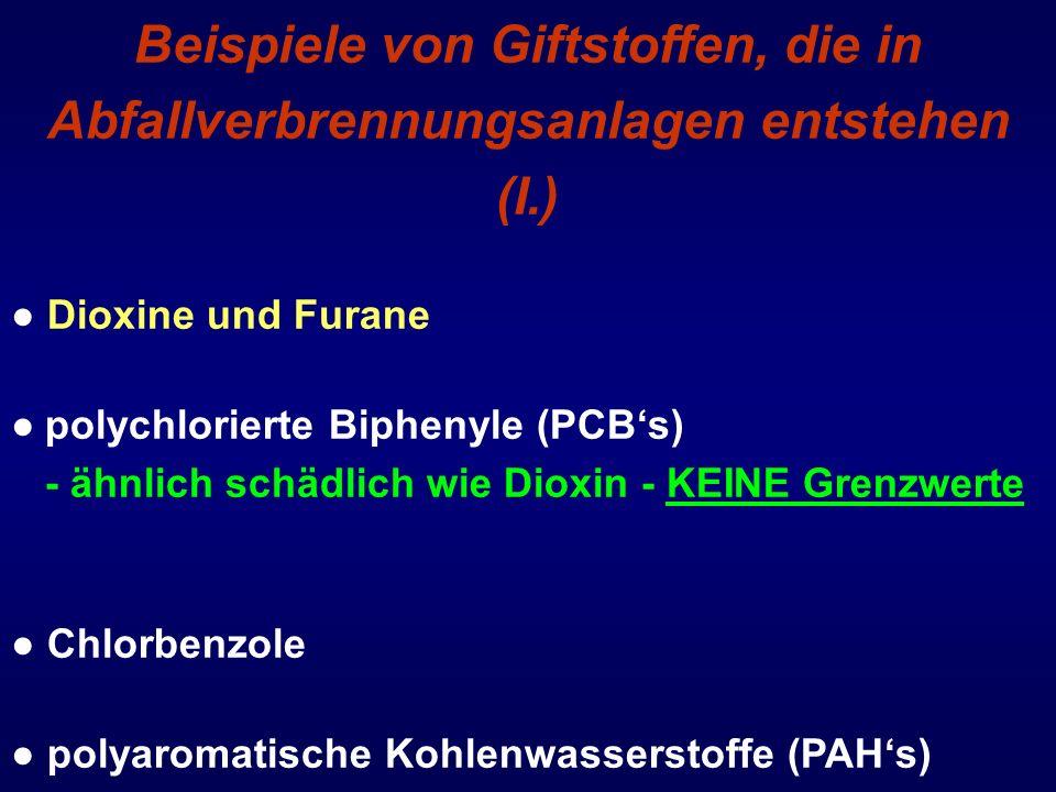 Beispiele von Giftstoffen, die in Abfallverbrennungsanlagen entstehen (I.) Dioxine und Furane polychlorierte Biphenyle (PCBs) - ähnlich schädlich wie