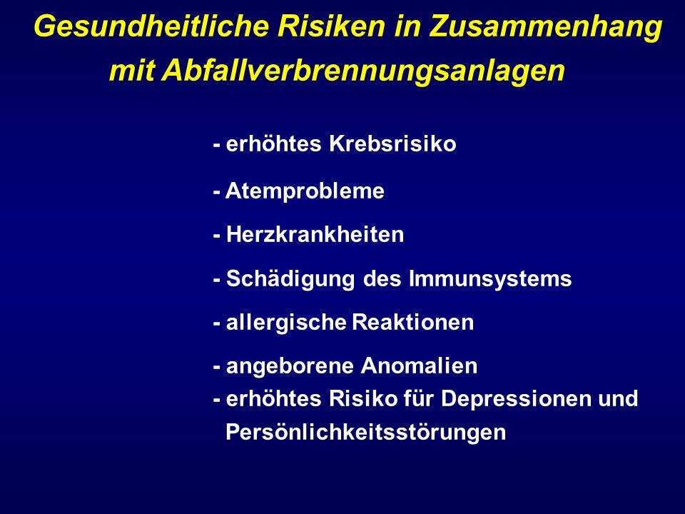 Gesundheitliche Risiken in Zusammenhang mit Abfallverbrennungsanlagen - erhöhtes Krebsrisiko - Atemprobleme - Herzkrankheiten - Schädigung des Immunsy