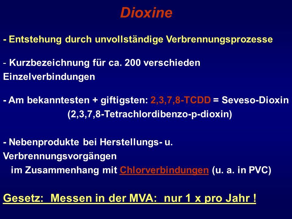 Dioxine - Entstehung durch unvollständige Verbrennungsprozesse - Kurzbezeichnung für ca. 200 verschieden Einzelverbindungen - Am bekanntesten + giftig