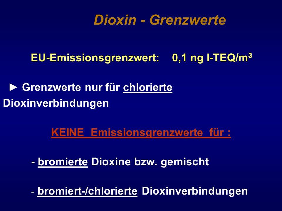 Dioxin - Grenzwerte EU-Emissionsgrenzwert:0,1 ng I-TEQ/m 3 Grenzwerte nur für chlorierte Dioxinverbindungen KEINE Emissionsgrenzwerte für : - bromiert
