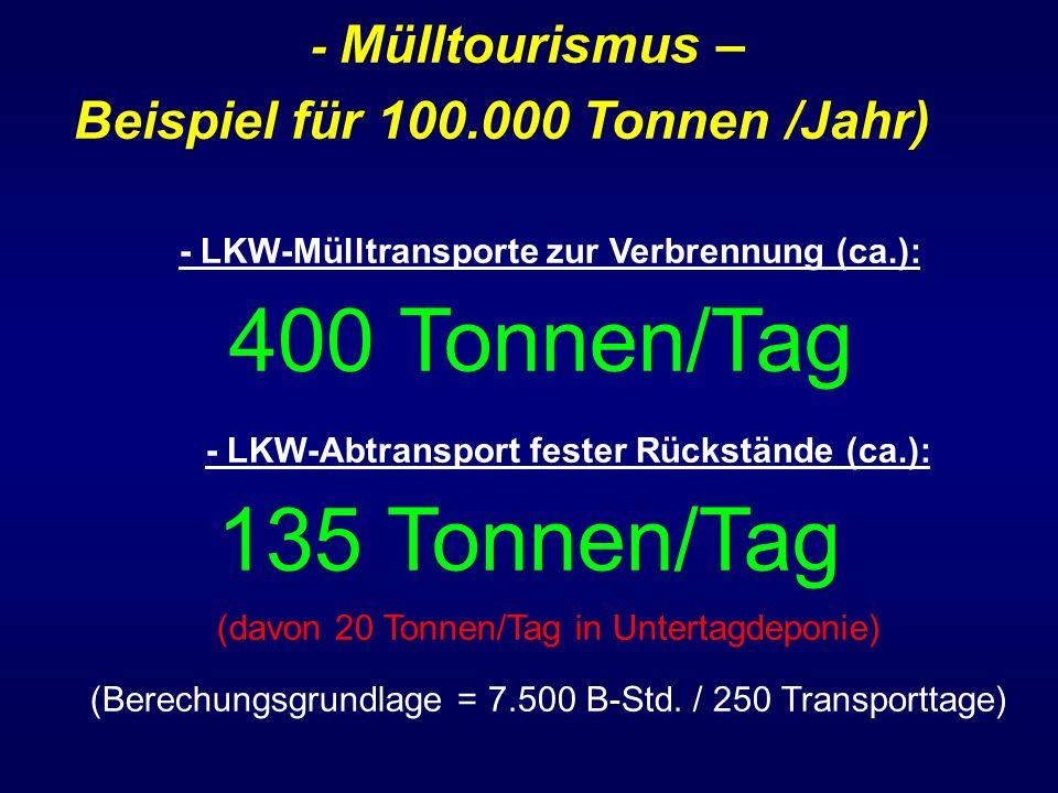 - Mülltourismus – Beispiel für 100.000 Tonnen /Jahr) - LKW-Mülltransporte zur Verbrennung (ca.): 400 Tonnen/Tag - LKW-Abtransport fester Rückstände (c