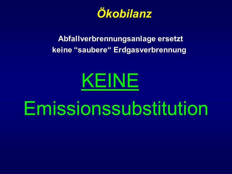 Ökobilanz Abfallverbrennungsanlage ersetzt keine saubere Erdgasverbrennung KEINE Emissionssubstitution