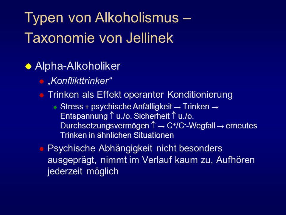 Typen von Alkoholismus – Taxonomie von Jellinek Alpha-Alkoholiker Konflikttrinker Trinken als Effekt operanter Konditionierung Stress + psychische Anf
