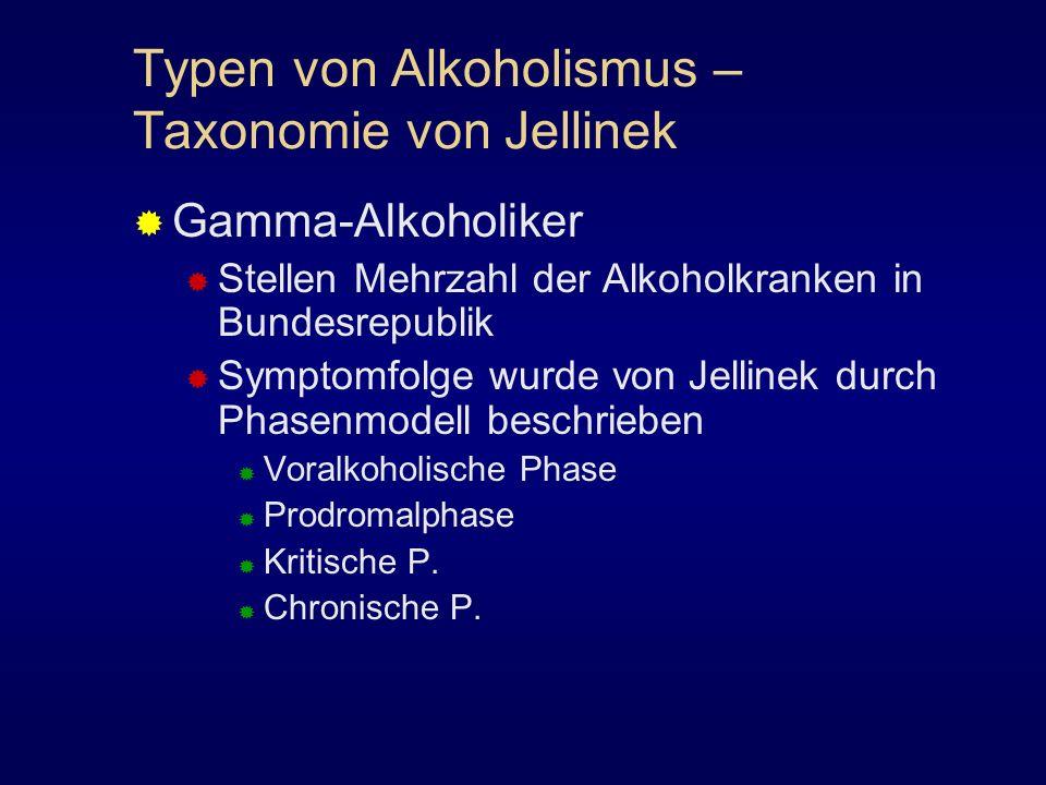 Typen von Alkoholismus – Taxonomie von Jellinek Gamma-Alkoholiker Stellen Mehrzahl der Alkoholkranken in Bundesrepublik Symptomfolge wurde von Jelline