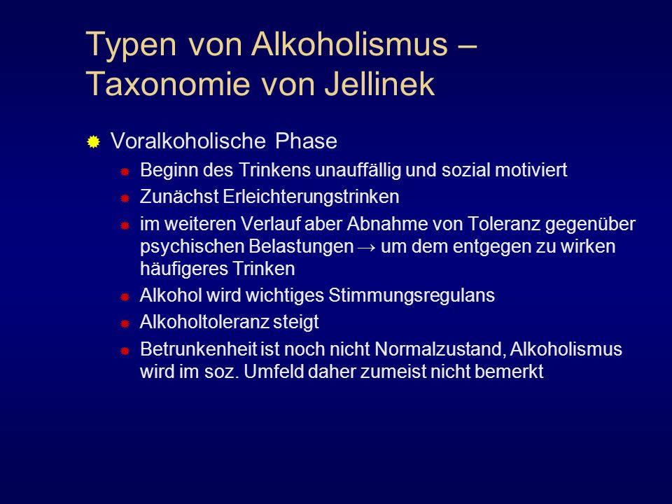 Typen von Alkoholismus – Taxonomie von Jellinek Voralkoholische Phase Beginn des Trinkens unauffällig und sozial motiviert Zunächst Erleichterungstrin