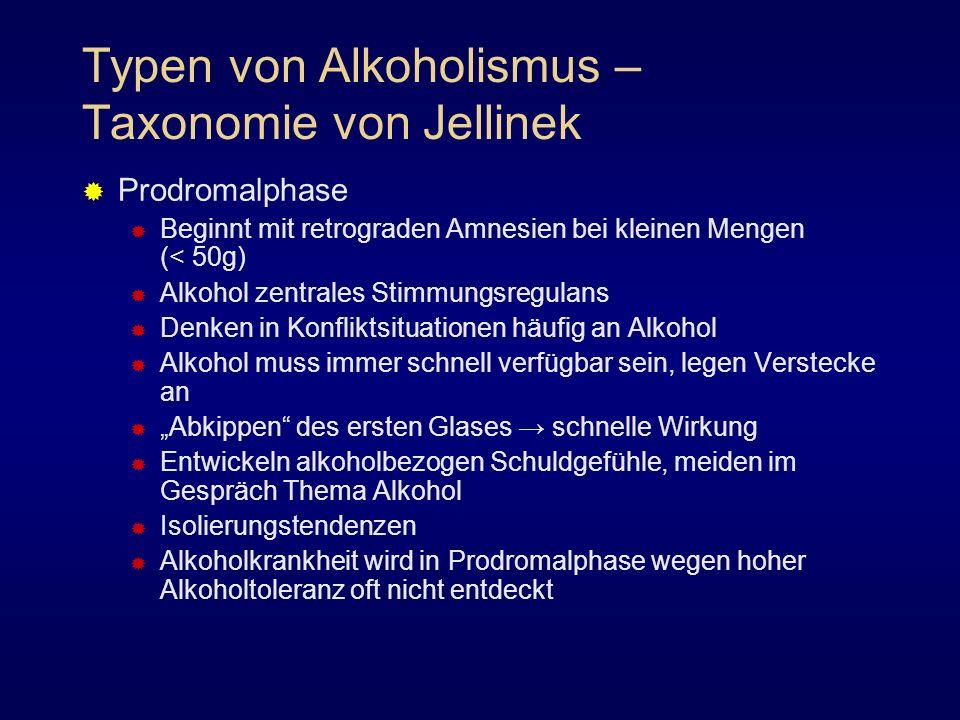 Typen von Alkoholismus – Taxonomie von Jellinek Prodromalphase Beginnt mit retrograden Amnesien bei kleinen Mengen (< 50g) Alkohol zentrales Stimmungs