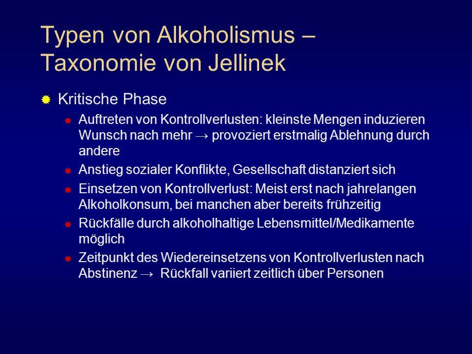 Typen von Alkoholismus – Taxonomie von Jellinek Kritische Phase Auftreten von Kontrollverlusten: kleinste Mengen induzieren Wunsch nach mehr provozier