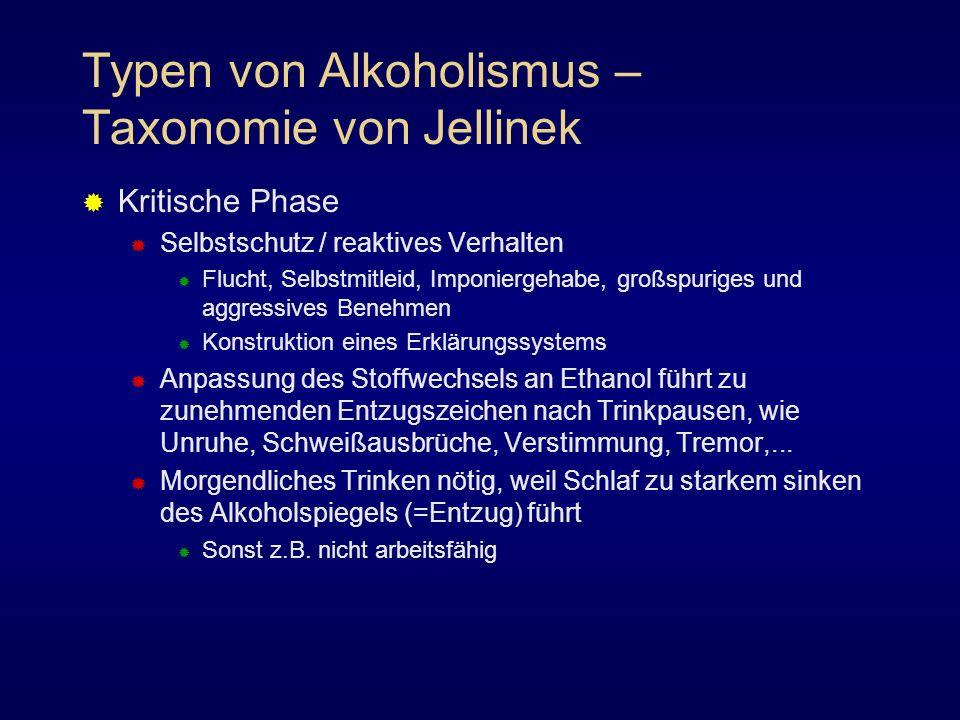 Typen von Alkoholismus – Taxonomie von Jellinek Kritische Phase Selbstschutz / reaktives Verhalten Flucht, Selbstmitleid, Imponiergehabe, großspuriges