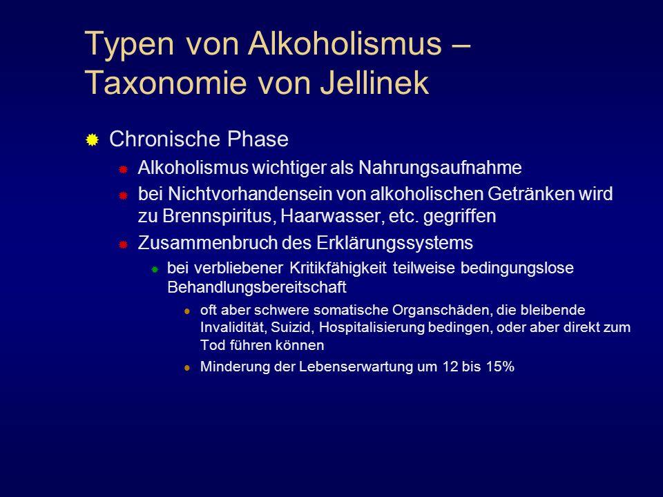 Typen von Alkoholismus – Taxonomie von Jellinek Chronische Phase Alkoholismus wichtiger als Nahrungsaufnahme bei Nichtvorhandensein von alkoholischen