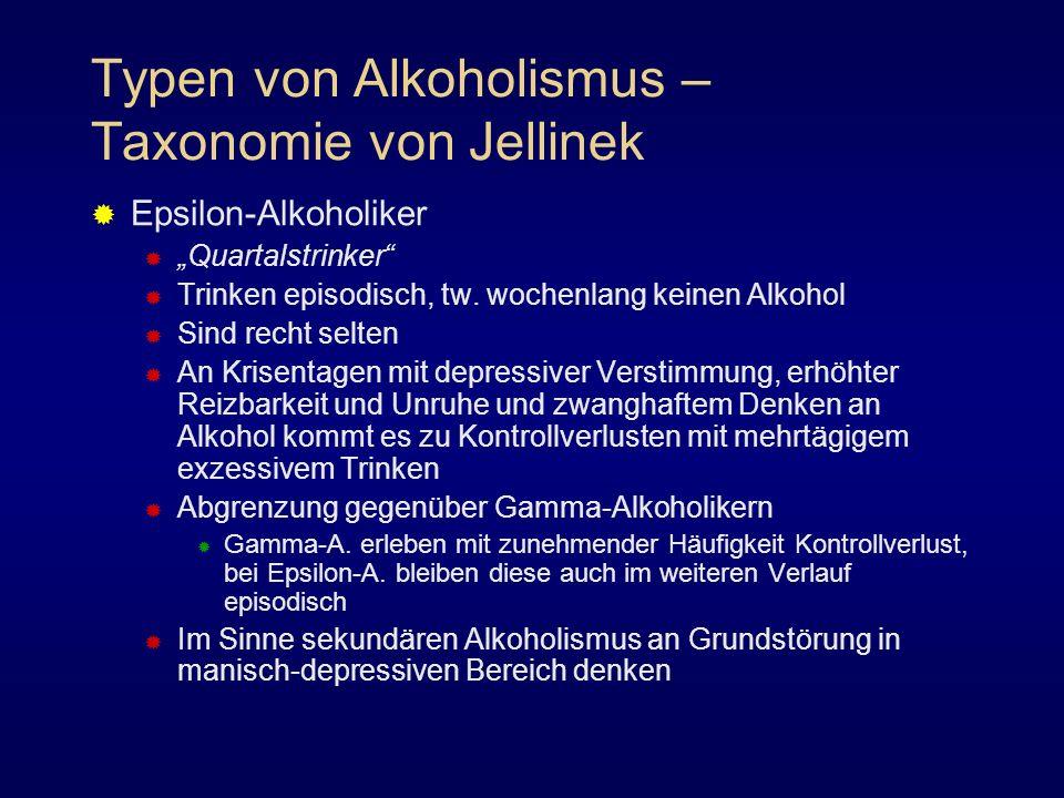Typen von Alkoholismus – Taxonomie von Jellinek Epsilon-Alkoholiker Quartalstrinker Trinken episodisch, tw. wochenlang keinen Alkohol Sind recht selte