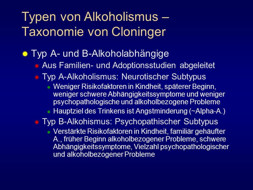 Typen von Alkoholismus – Taxonomie von Cloninger Typ A- und B-Alkoholabhängige Aus Familien- und Adoptionsstudien abgeleitet Typ A-Alkoholismus: Neuro