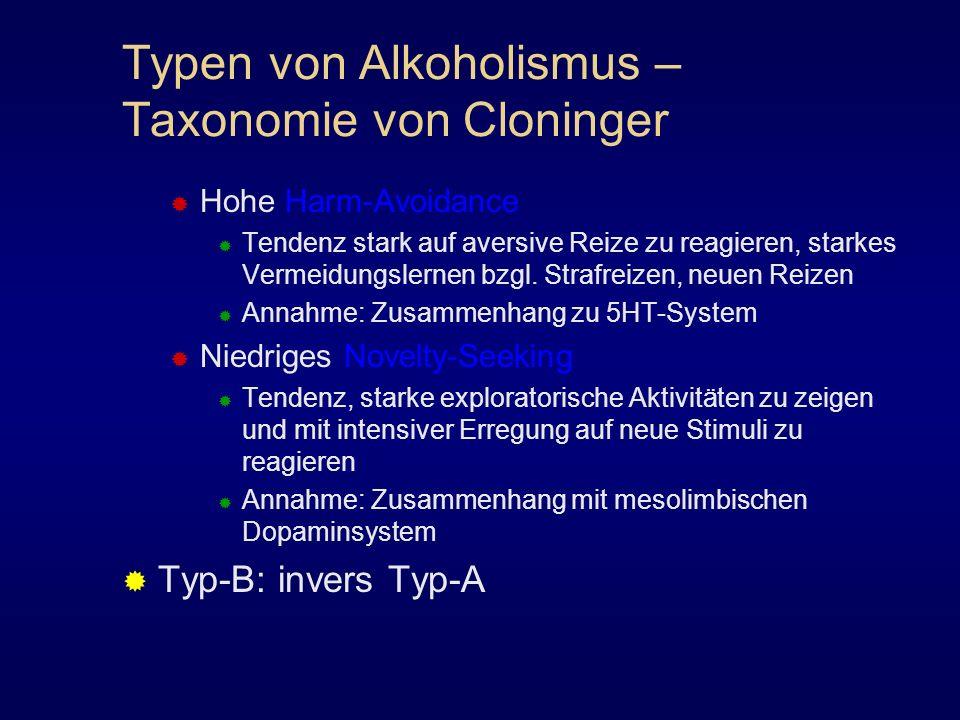 Typen von Alkoholismus – Taxonomie von Cloninger Hohe Harm-Avoidance Tendenz stark auf aversive Reize zu reagieren, starkes Vermeidungslernen bzgl. St