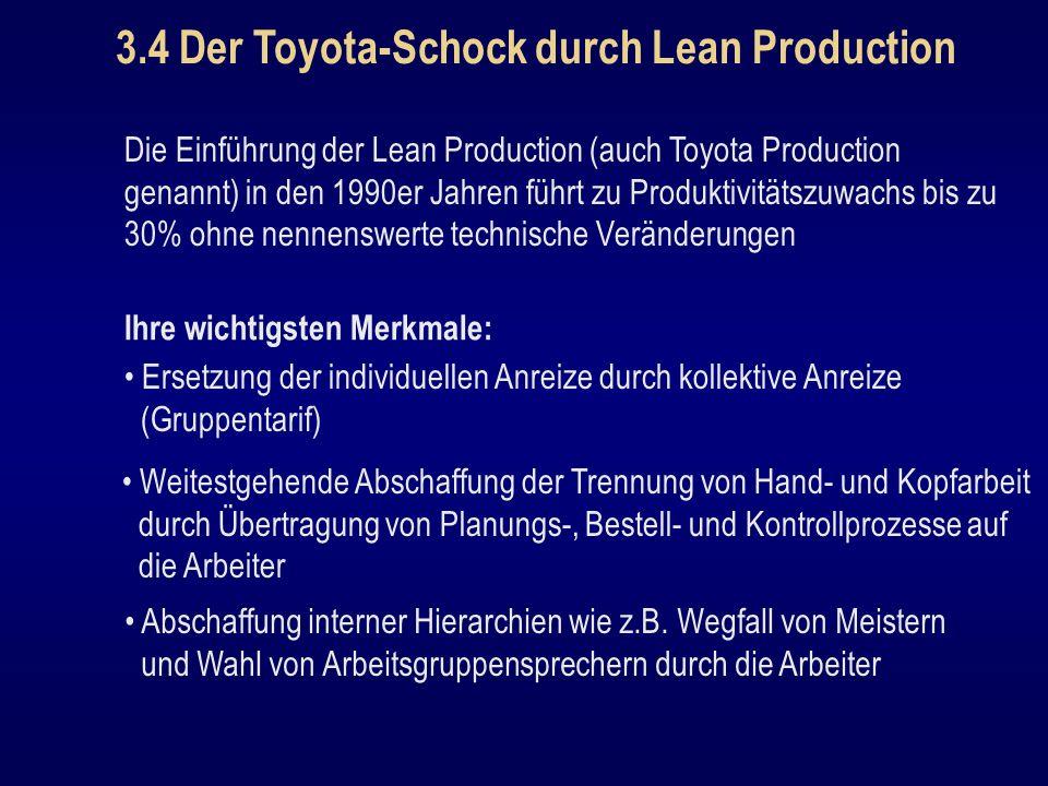 3.4 Der Toyota-Schock durch Lean Production Die Einführung der Lean Production (auch Toyota Production genannt) in den 1990er Jahren führt zu Produkti