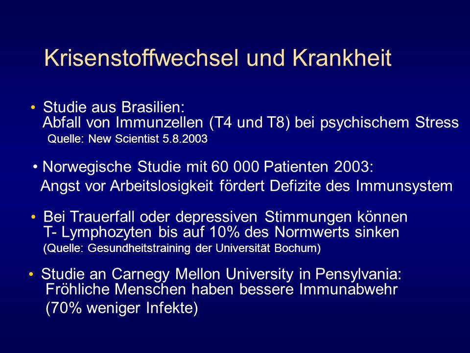 Krisenstoffwechsel und Krankheit Studie aus Brasilien: Abfall von Immunzellen (T4 und T8) bei psychischem Stress Quelle: New Scientist 5.8.2003 Studie