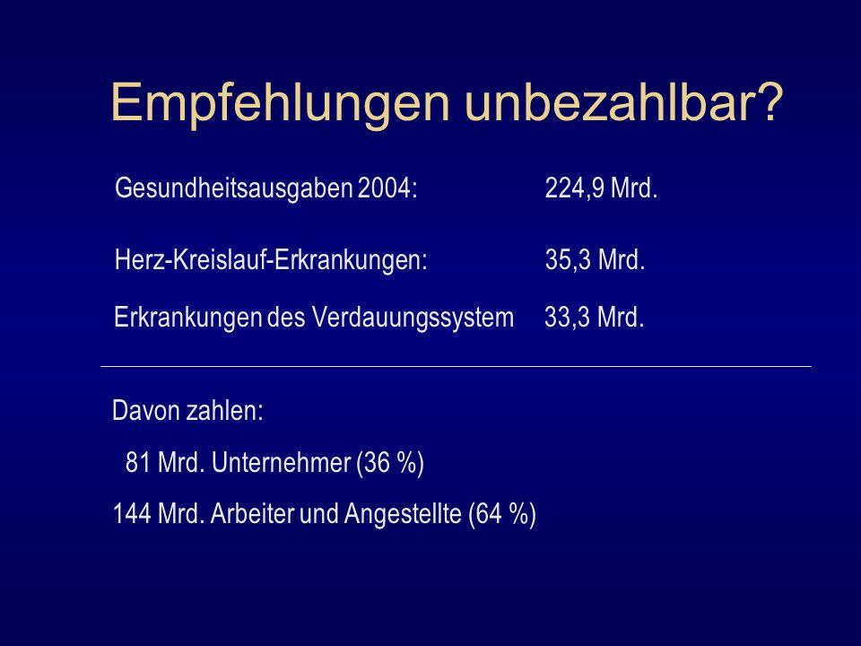 Empfehlungen unbezahlbar? Gesundheitsausgaben 2004:224,9 Mrd. Herz-Kreislauf-Erkrankungen:35,3 Mrd. Erkrankungen des Verdauungssystem33,3 Mrd. Davon z