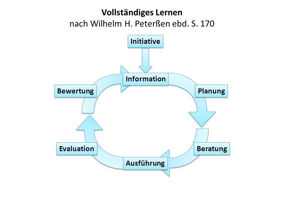 Vollständiges Lernen nach Wilhelm H. Peterßen ebd. S. 170 Ausführung Information Initiative Planung Beratung Evaluation Bewertung