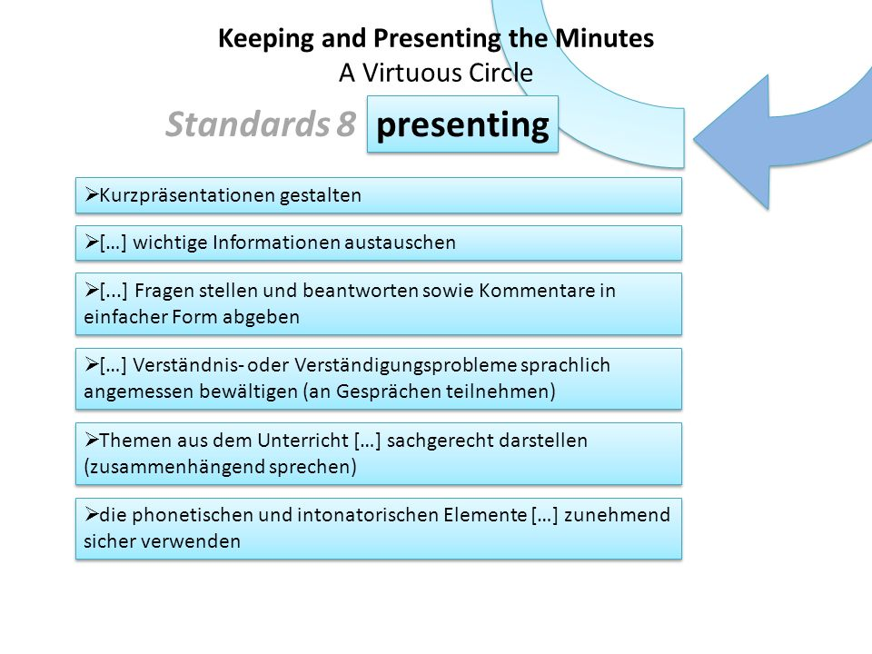 listening writing presenting feedback Keeping and Presenting the Minutes A Virtuous Circle Kurzpräsentationen gestalten Standards 8 […] wichtige Infor