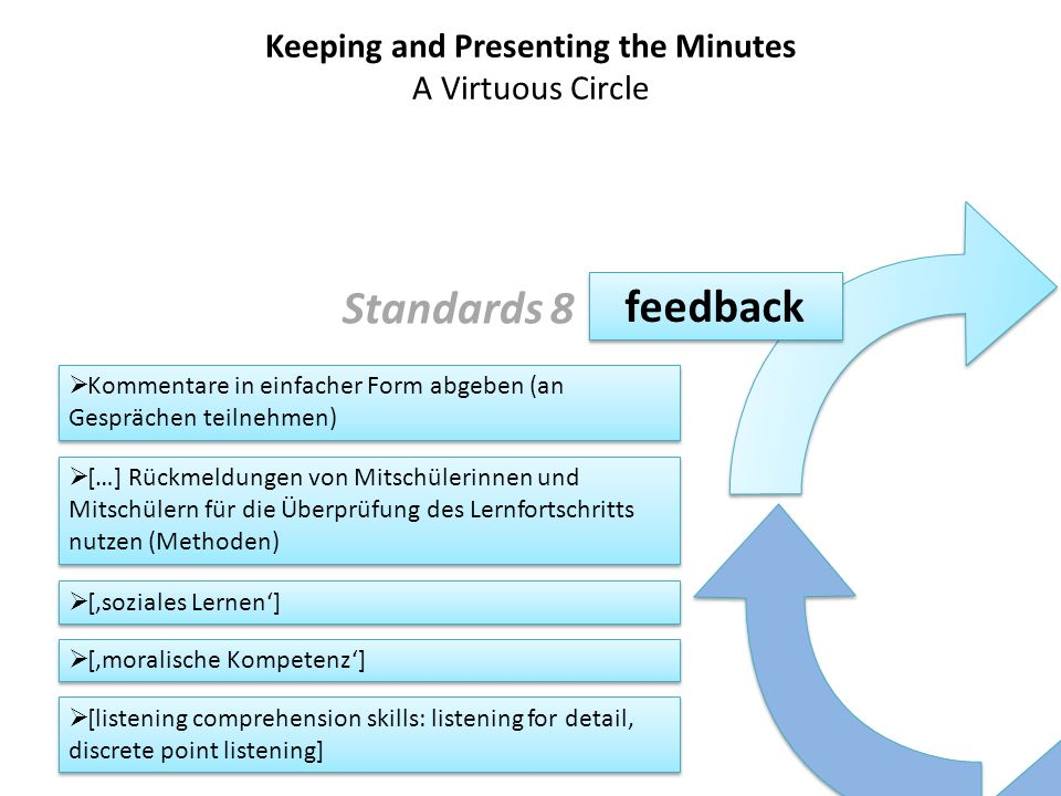 listening writing presenting feedback Standards 8 Keeping and Presenting the Minutes A Virtuous Circle Kommentare in einfacher Form abgeben (an Gesprä