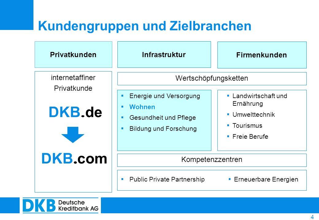 5 Cash-Management DKB Cash = privates Girokonto kostenloses Online-Konto kostenlose Bargeldabhebung weltweit mit der VisaCard kostenloses VisaCard-Guthabenkonto mit täglicher Verfügbarkeit und 2,55% p.a.