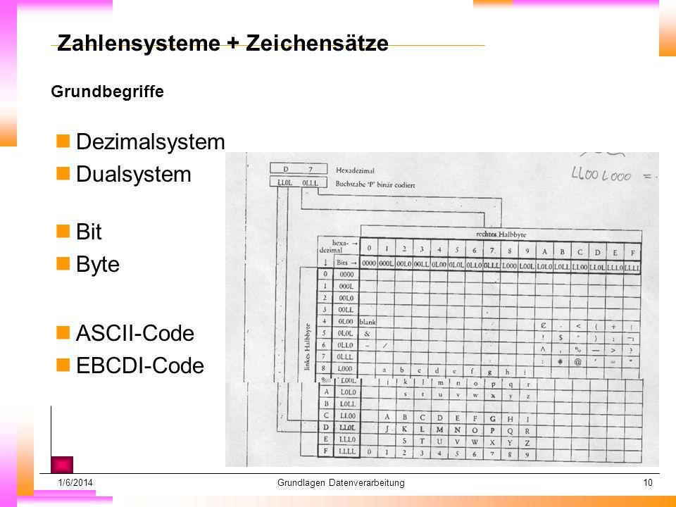 1/6/2014Grundlagen Datenverarbeitung10 Grundbegriffe Datum muß kopiert werden Subheadline muß kopiert werden Zahlensysteme + Zeichensätze nDezimalsystem nDualsystem n nBit n nByte n nASCII-Code n nEBCDI-Code