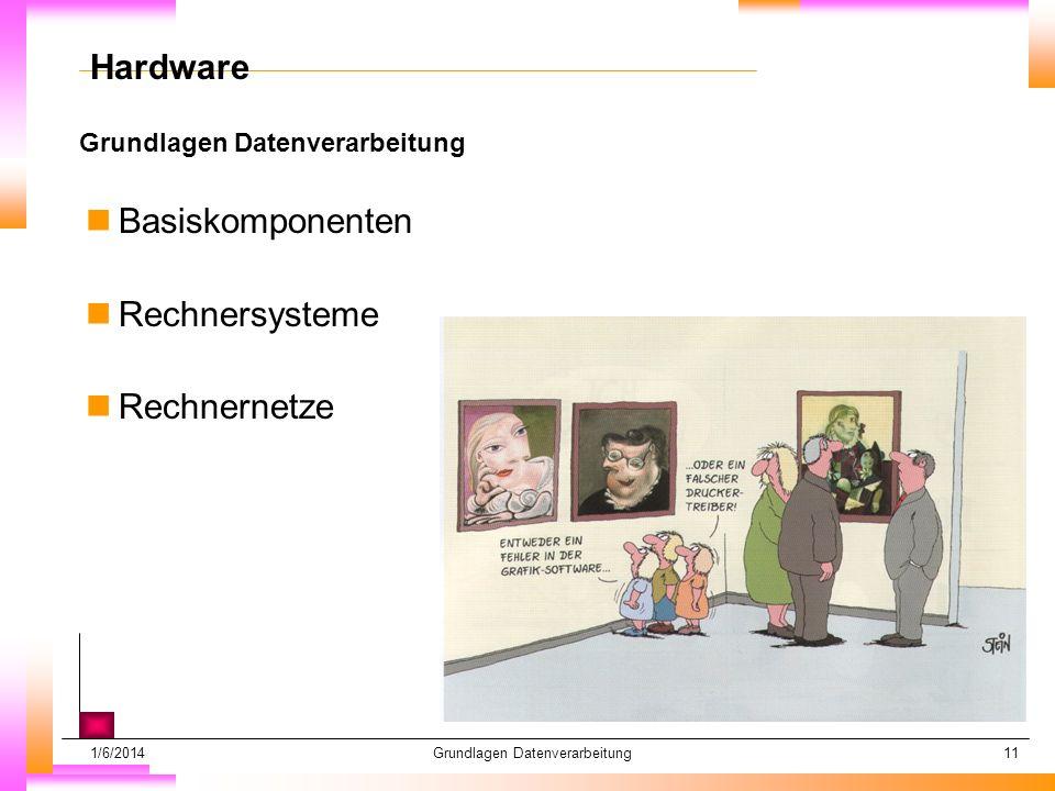 1/6/2014Grundlagen Datenverarbeitung11 Grundlagen Datenverarbeitung Datum muß kopiert werden Subheadline muß kopiert werden Hardware nBasiskomponenten nRechnersysteme nRechnernetze