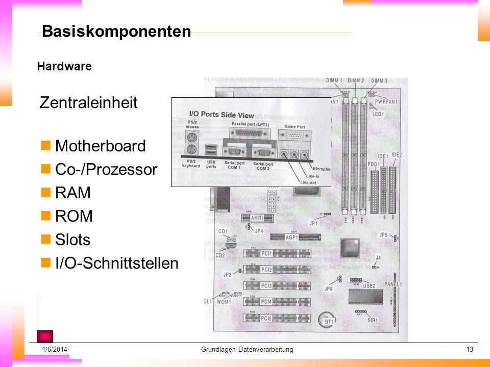1/6/2014Grundlagen Datenverarbeitung13 Hardware Datum muß kopiert werden Subheadline muß kopiert werden Basiskomponenten Zentraleinheit nMotherboard nCo-/Prozessor nRAM nROM nSlots nI/O-Schnittstellen