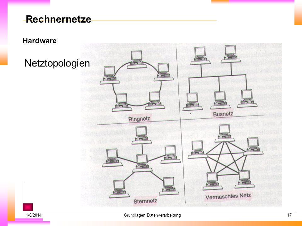 1/6/2014Grundlagen Datenverarbeitung17 Hardware Datum muß kopiert werden Subheadline muß kopiert werden Rechnernetze Netztopologien