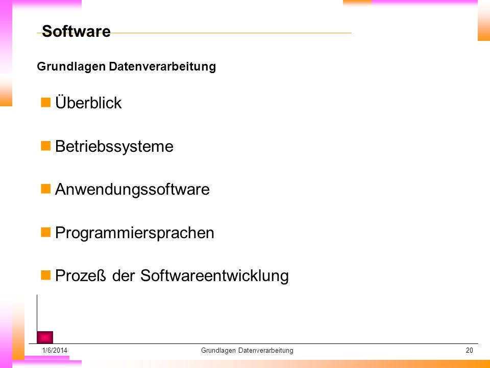 1/6/2014Grundlagen Datenverarbeitung20 Grundlagen Datenverarbeitung Datum muß kopiert werden Subheadline muß kopiert werden Software nÜberblick nBetriebssysteme nAnwendungssoftware nProgrammiersprachen nProzeß der Softwareentwicklung