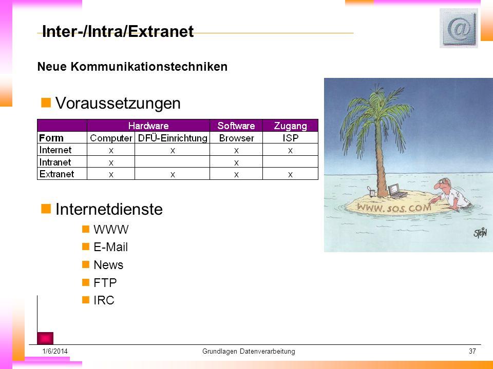 1/6/2014Grundlagen Datenverarbeitung37 Neue Kommunikationstechniken Datum muß kopiert werden Subheadline muß kopiert werden Inter-/Intra/Extranet nVoraussetzungen nInternetdienste nWWW nE-Mail nNews nFTP nIRC