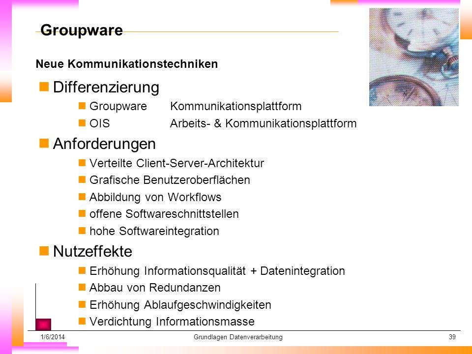 1/6/2014Grundlagen Datenverarbeitung39 Neue Kommunikationstechniken Datum muß kopiert werden Subheadline muß kopiert werden Groupware nDifferenzierung nGroupwareKommunikationsplattform nOISArbeits- & Kommunikationsplattform nAnforderungen nVerteilte Client-Server-Architektur nGrafische Benutzeroberflächen nAbbildung von Workflows noffene Softwareschnittstellen nhohe Softwareintegration nNutzeffekte nErhöhung Informationsqualität + Datenintegration nAbbau von Redundanzen nErhöhung Ablaufgeschwindigkeiten nVerdichtung Informationsmasse