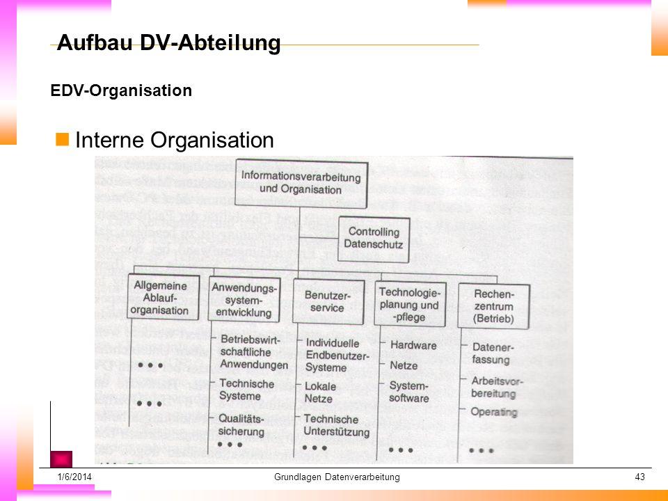 1/6/2014Grundlagen Datenverarbeitung43 EDV-Organisation Datum muß kopiert werden Subheadline muß kopiert werden Aufbau DV-Abteilung nInterne Organisation