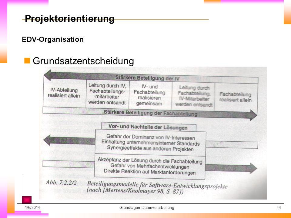 1/6/2014Grundlagen Datenverarbeitung44 EDV-Organisation Datum muß kopiert werden Subheadline muß kopiert werden Projektorientierung nGrundsatzentscheidung