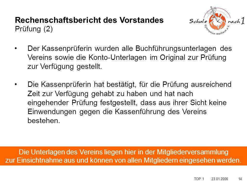 1423.01.2006 TOP 1 Rechenschaftsbericht des Vorstandes Prüfung (2) Der Kassenprüferin wurden alle Buchführungsunterlagen des Vereins sowie die Konto-U
