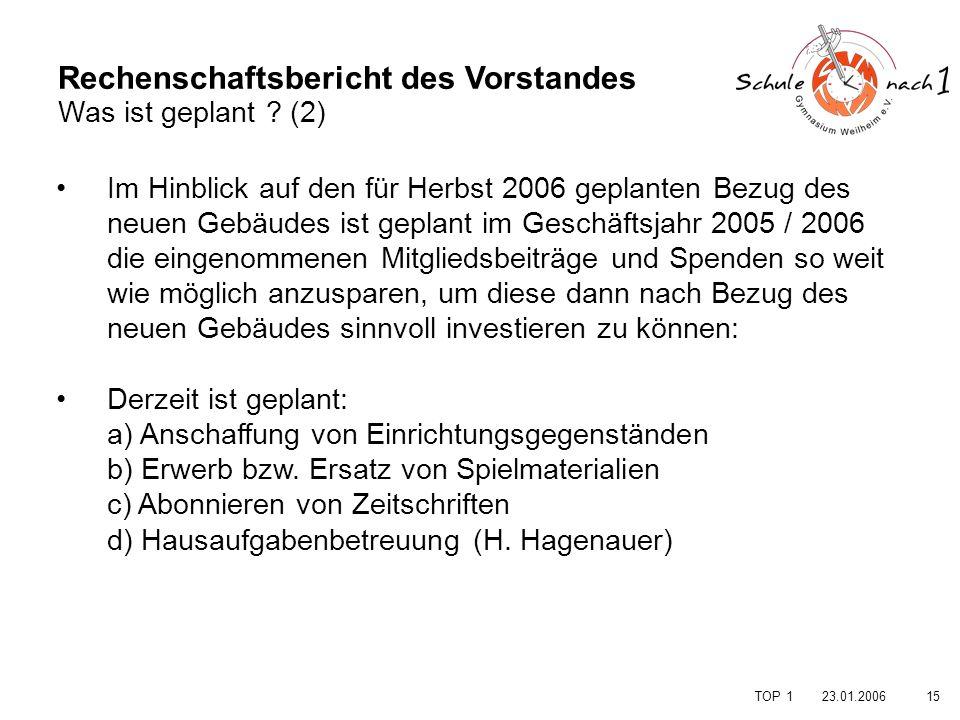 1523.01.2006 TOP 1 Rechenschaftsbericht des Vorstandes Was ist geplant ? (2) Im Hinblick auf den für Herbst 2006 geplanten Bezug des neuen Gebäudes is