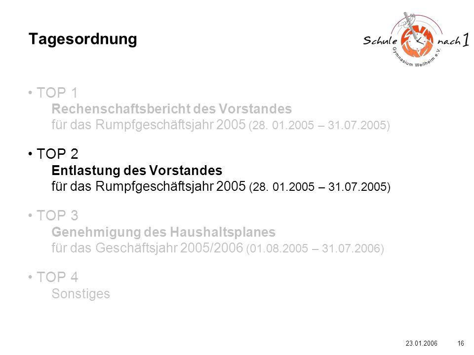 1623.01.2006 TOP 1 Rechenschaftsbericht des Vorstandes für das Rumpfgeschäftsjahr 2005 (28. 01.2005 – 31.07.2005) TOP 2 Entlastung des Vorstandes für