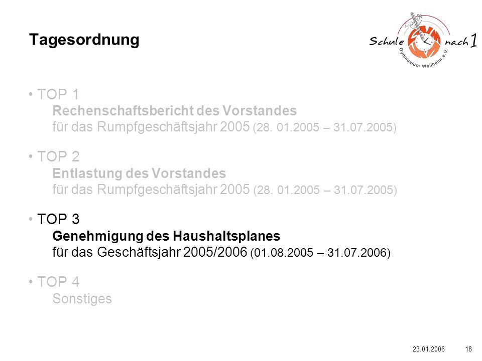 1823.01.2006 TOP 1 Rechenschaftsbericht des Vorstandes für das Rumpfgeschäftsjahr 2005 (28. 01.2005 – 31.07.2005) TOP 2 Entlastung des Vorstandes für