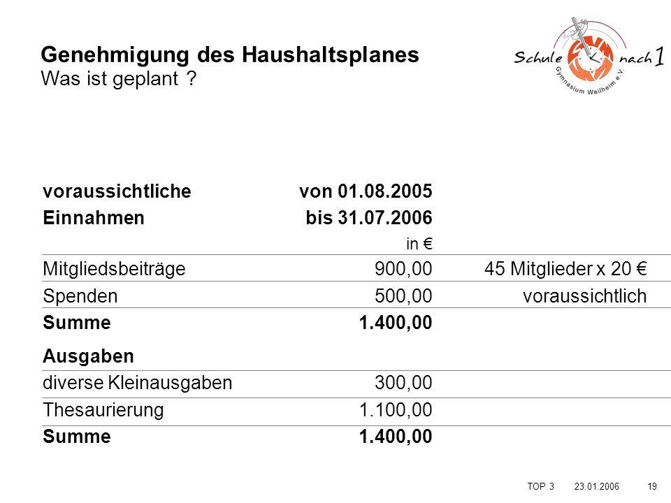 1923.01.2006 TOP 3 Genehmigung des Haushaltsplanes Was ist geplant ? voraussichtliche Einnahmen.. Mitgliedsbeiträge Spenden Summe Ausgaben diverse Kle
