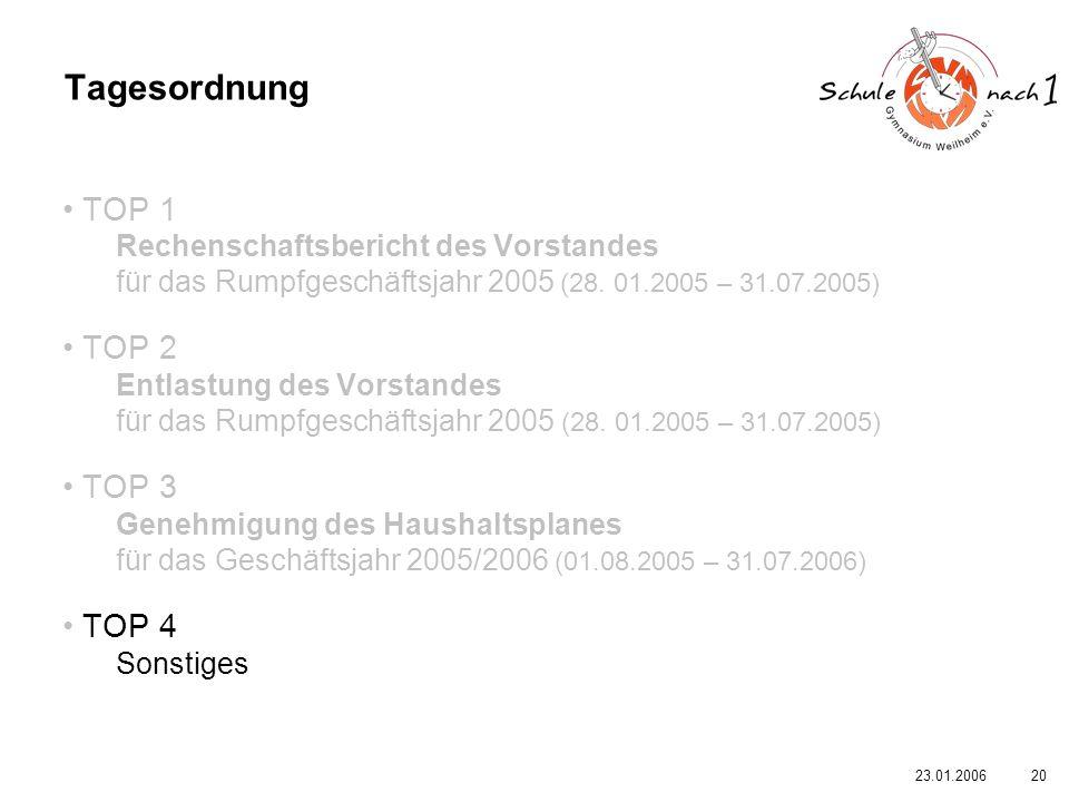 2023.01.2006 TOP 1 Rechenschaftsbericht des Vorstandes für das Rumpfgeschäftsjahr 2005 (28. 01.2005 – 31.07.2005) TOP 2 Entlastung des Vorstandes für